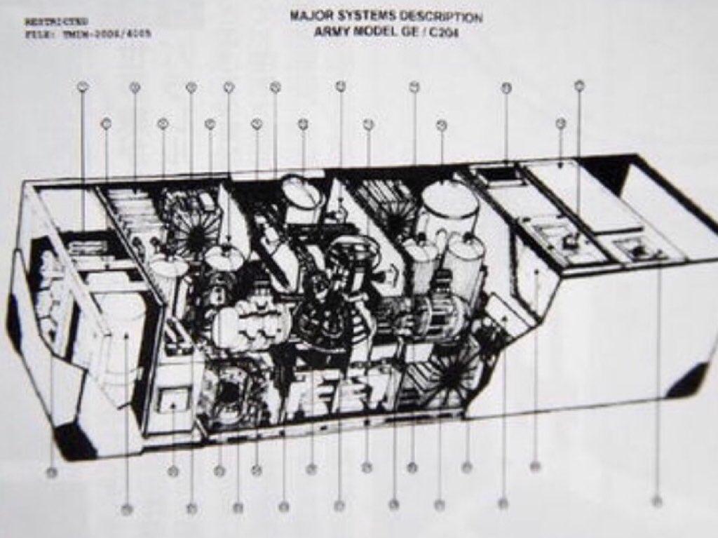 タイムマシーン設計図